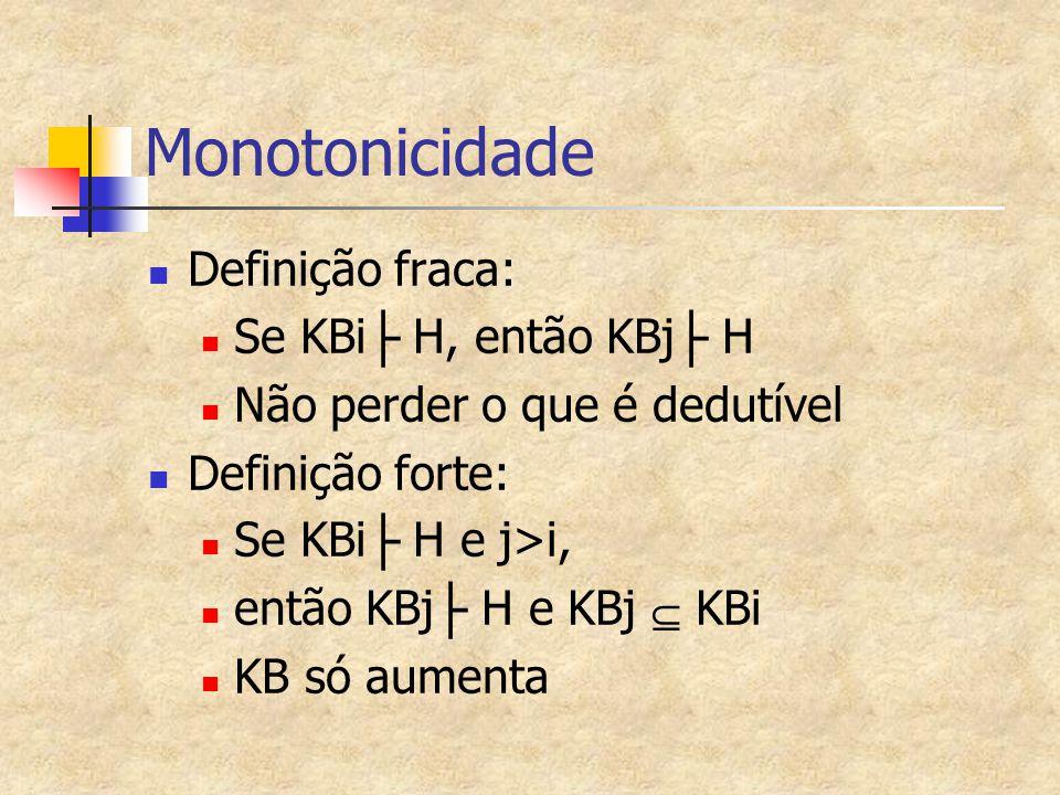 Monotonicidade Definição fraca: Se KBi ├ H, então KBj ├ H Não perder o que é dedutível Definição forte: Se KBi ├ H e j>i, então KBj ├ H e KBj  KBi KB