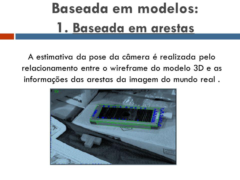 Baseada em modelos: 1. Baseada em arestas A estimativa da pose da câmera é realizada pelo relacionamento entre o wireframe do modelo 3D e as informaçõ