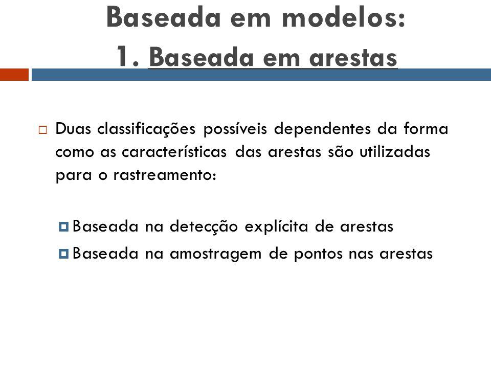 Baseada em modelos: 1. Baseada em arestas  Duas classificações possíveis dependentes da forma como as características das arestas são utilizadas para