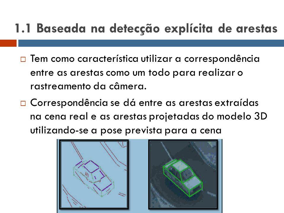 1.1 Baseada na detecção explícita de arestas  Tem como característica utilizar a correspondência entre as arestas como um todo para realizar o rastre