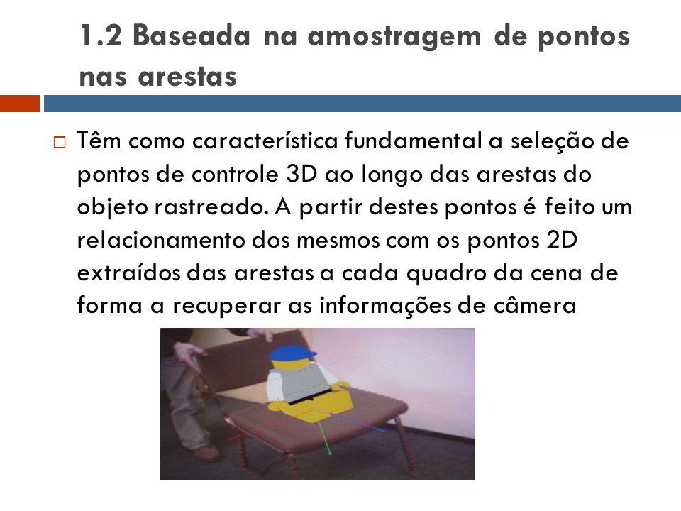 1.2 Baseada na amostragem de pontos nas arestas  Têm como característica fundamental a seleção de pontos de controle 3D ao longo das arestas do objet