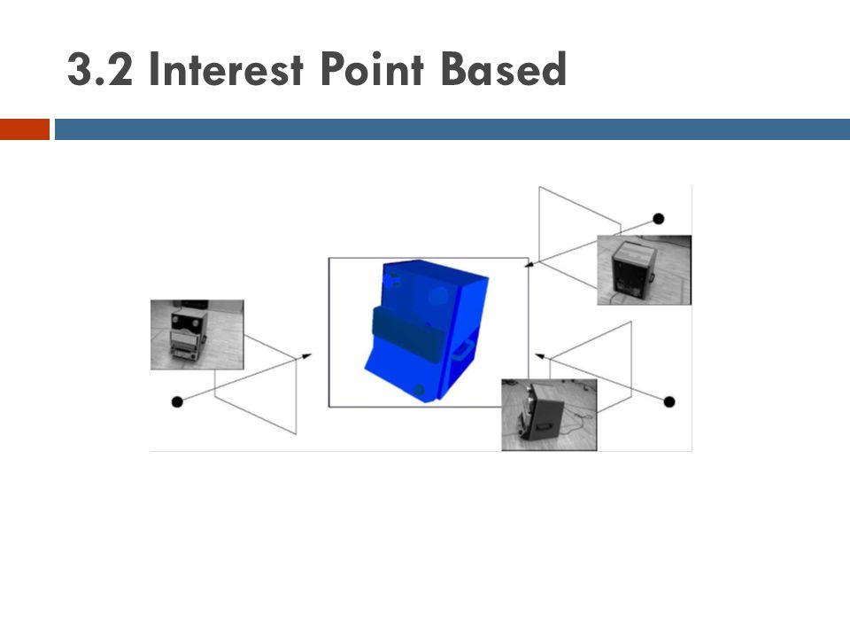 3.2 Interest Point Based