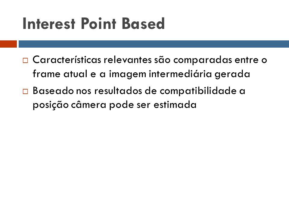 Interest Point Based  Características relevantes são comparadas entre o frame atual e a imagem intermediária gerada  Baseado nos resultados de compa