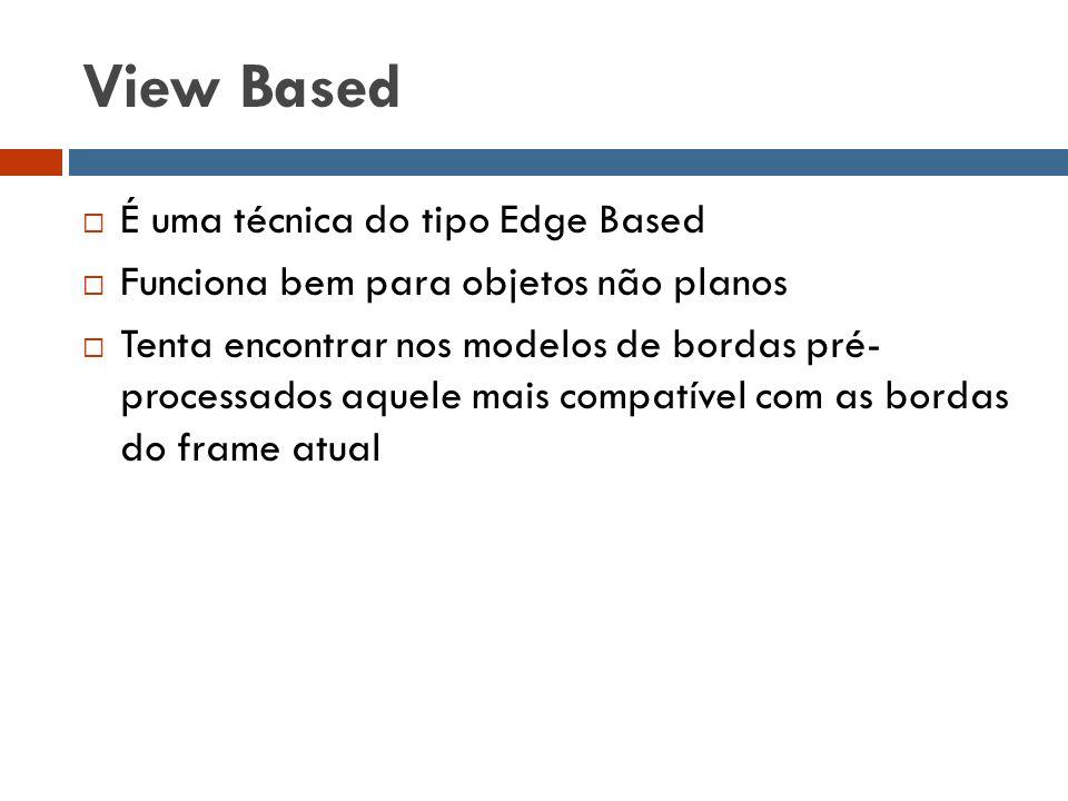 View Based  É uma técnica do tipo Edge Based  Funciona bem para objetos não planos  Tenta encontrar nos modelos de bordas pré- processados aquele m