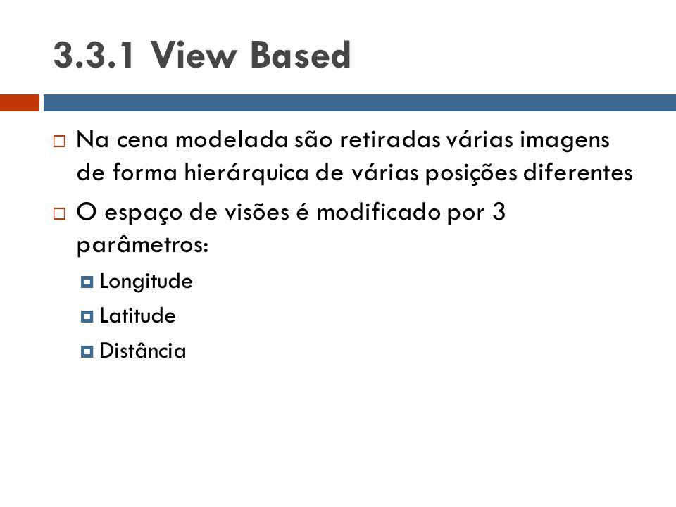 3.3.1 View Based  Na cena modelada são retiradas várias imagens de forma hierárquica de várias posições diferentes  O espaço de visões é modificado