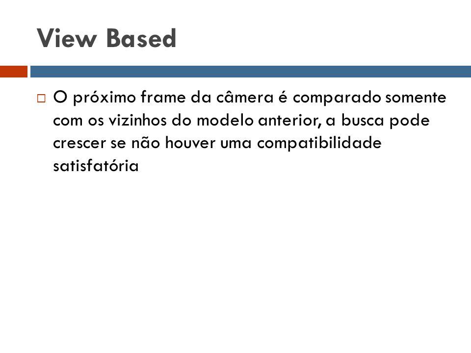 View Based  O próximo frame da câmera é comparado somente com os vizinhos do modelo anterior, a busca pode crescer se não houver uma compatibilidade
