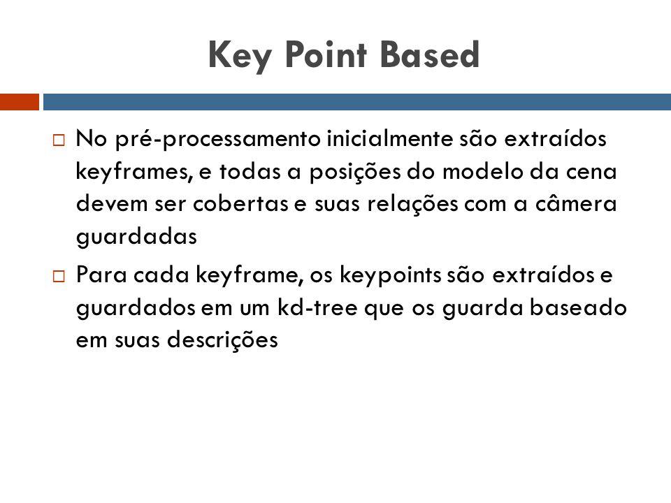 Key Point Based  No pré-processamento inicialmente são extraídos keyframes, e todas a posições do modelo da cena devem ser cobertas e suas relações c