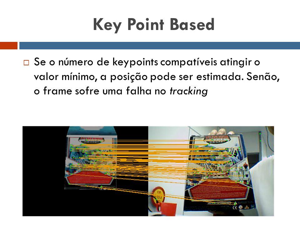 Key Point Based  Se o número de keypoints compatíveis atingir o valor mínimo, a posição pode ser estimada. Senão, o frame sofre uma falha no tracking