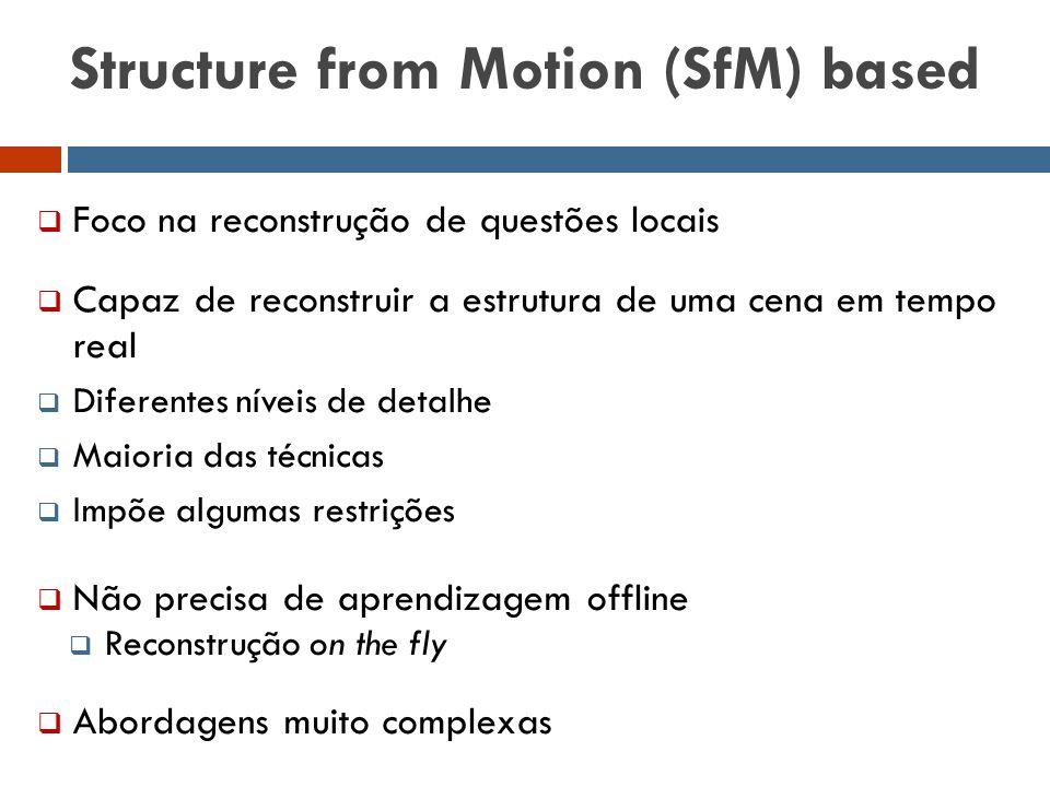 Structure from Motion (SfM) based  Foco na reconstrução de questões locais  Capaz de reconstruir a estrutura de uma cena em tempo real  Diferentes