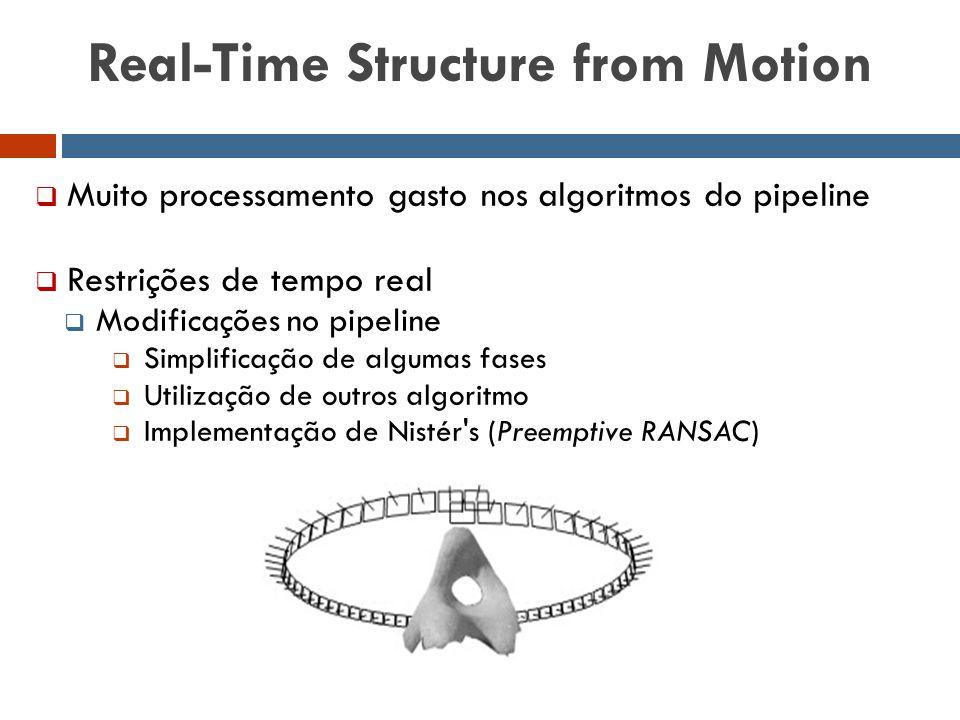  Muito processamento gasto nos algoritmos do pipeline  Restrições de tempo real  Modificações no pipeline  Simplificação de algumas fases  Utiliz