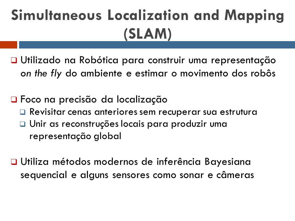 Simultaneous Localization and Mapping (SLAM)  Utilizado na Robótica para construir uma representação on the fly do ambiente e estimar o movimento dos