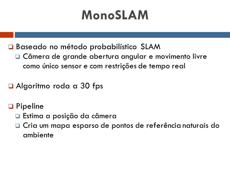 MonoSLAM  Baseado no método probabilístico SLAM  Câmera de grande abertura angular e movimento livre como único sensor e com restrições de tempo rea
