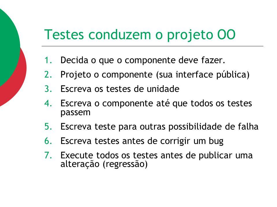 Testes conduzem o projeto OO 1.Decida o que o componente deve fazer. 2.Projeto o componente (sua interface pública) 3.Escreva os testes de unidade 4.E