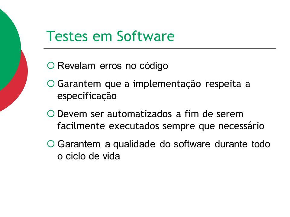 Testes em Software  Revelam erros no código  Garantem que a implementação respeita a especificação  Devem ser automatizados a fim de serem facilmen