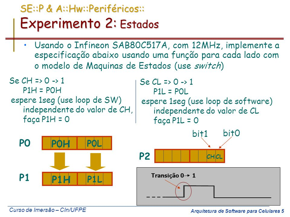 Curso de Imersão – CIn/UFPE Arquitetura de Software para Celulares 5 SE::P & A::Hw::Periféricos:: Experimento 2: Estados Usando o Infineon SAB80C517A,