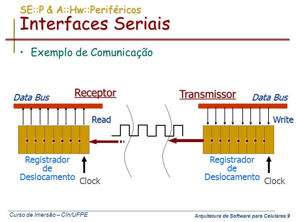 Curso de Imersão – CIn/UFPE Arquitetura de Software para Celulares 9 SE::P & A::Hw::Periféricos Interfaces Seriais Exemplo de Comunicação Registrador