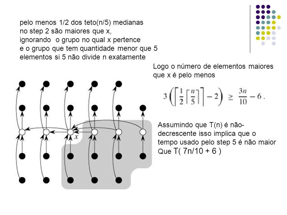 pelo menos 1/2 dos teto(n/5) medianas no step 2 são maiores que x, ignorando o grupo no qual x pertence e o grupo que tem quantidade menor que 5 elementos si 5 não divide n exatamente Logo o número de elementos maiores que x é pelo menos Assumindo que T(n) é não- decrescente isso implica que o tempo usado pelo step 5 é não maior Que T( 7n/10 + 6 )