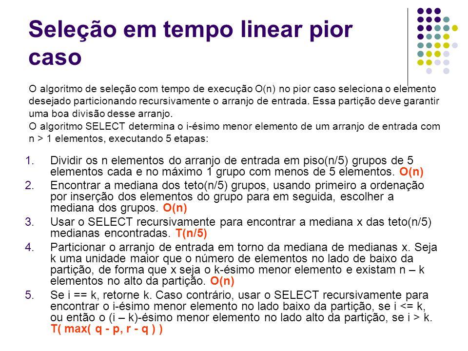 Seleção em tempo linear pior caso 1.Dividir os n elementos do arranjo de entrada em piso(n/5) grupos de 5 elementos cada e no máximo 1 grupo com menos de 5 elementos.