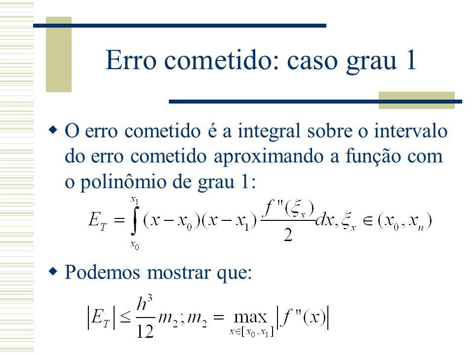 Erro cometido: caso grau 1  O erro cometido é a integral sobre o intervalo do erro cometido aproximando a função com o polinômio de grau 1:  Podemos mostrar que: