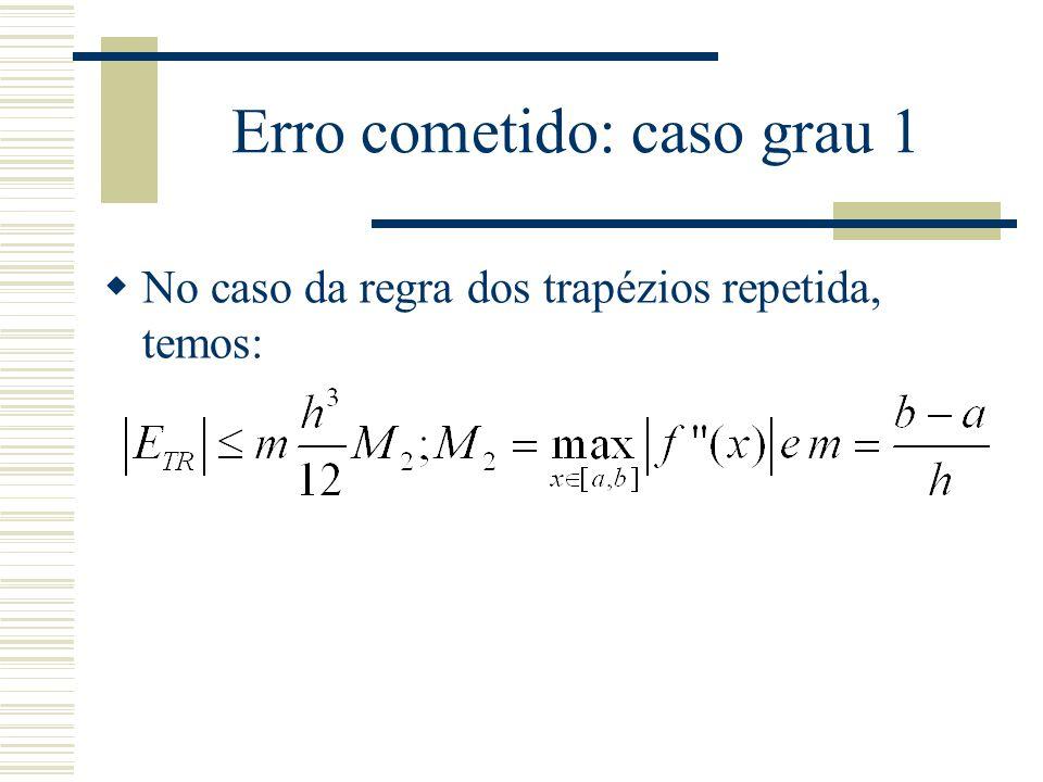 Erro cometido: caso grau 1  No caso da regra dos trapézios repetida, temos: