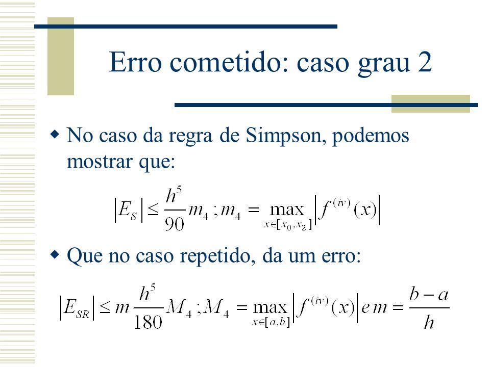 Erro cometido: caso grau 2  No caso da regra de Simpson, podemos mostrar que:  Que no caso repetido, da um erro: