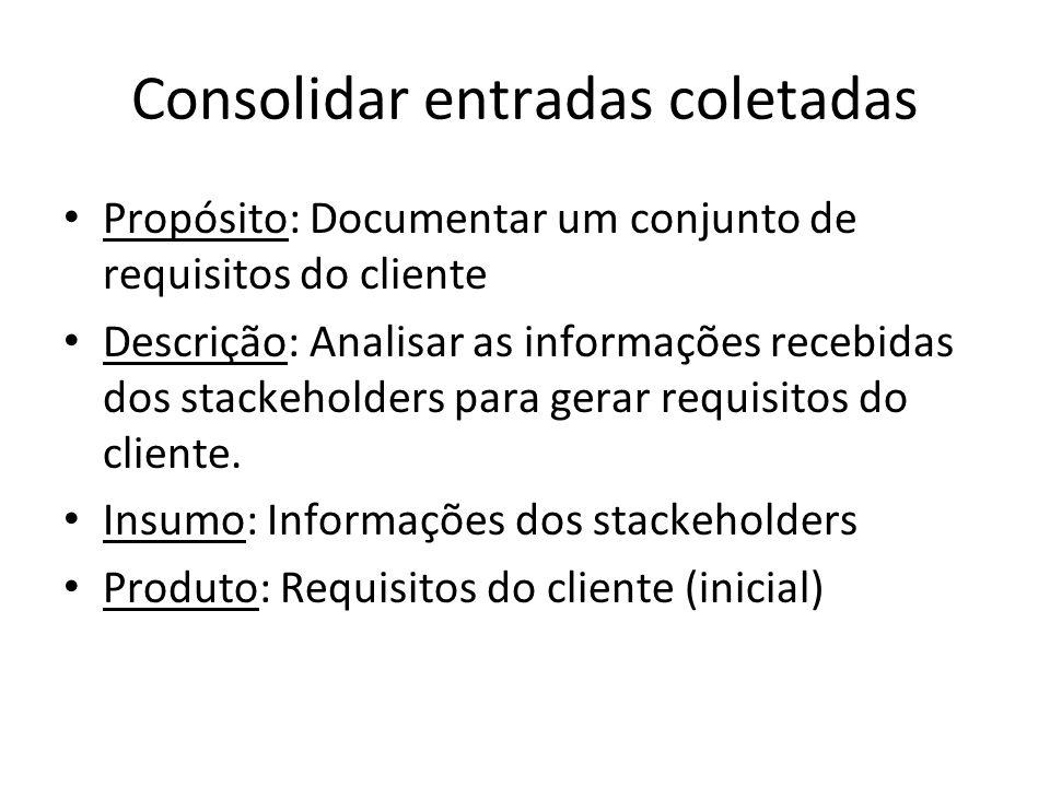 Consolidar entradas coletadas Propósito: Documentar um conjunto de requisitos do cliente Descrição: Analisar as informações recebidas dos stackeholder