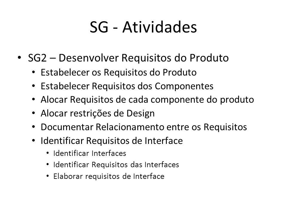 SG - Atividades SG2 – Desenvolver Requisitos do Produto Estabelecer os Requisitos do Produto Estabelecer Requisitos dos Componentes Alocar Requisitos