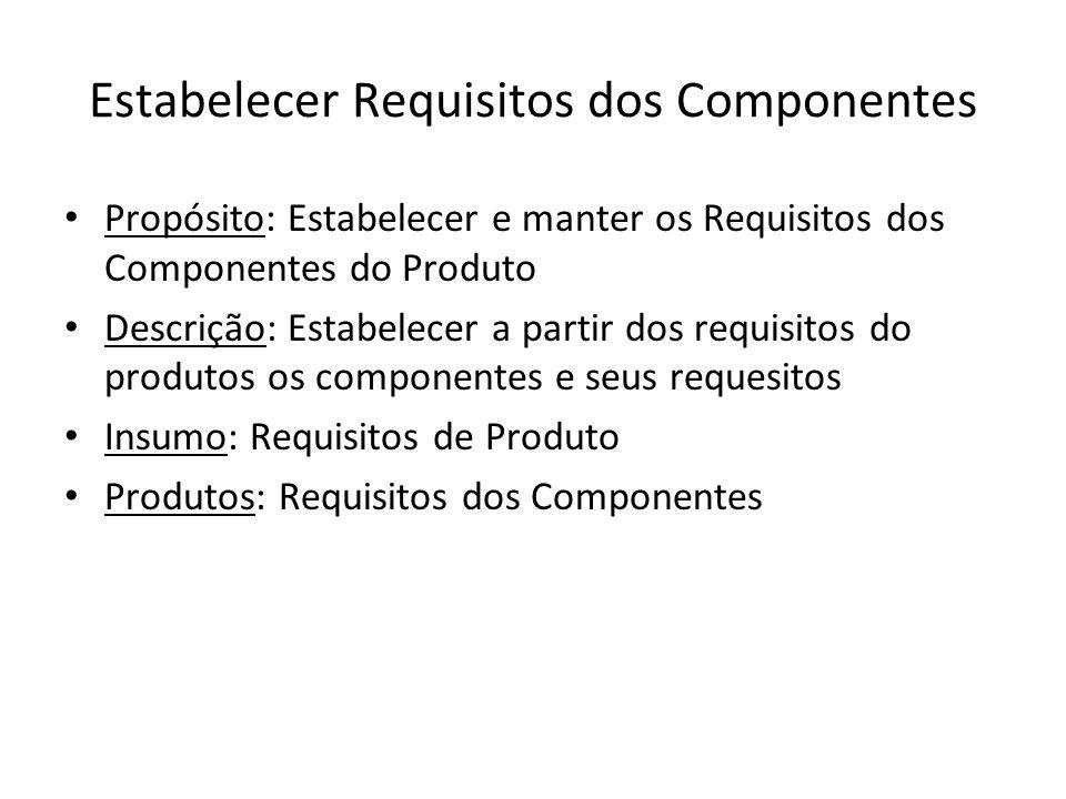 Estabelecer Requisitos dos Componentes Propósito: Estabelecer e manter os Requisitos dos Componentes do Produto Descrição: Estabelecer a partir dos re