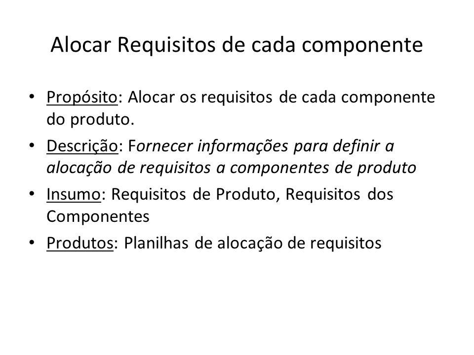 Alocar Requisitos de cada componente Propósito: Alocar os requisitos de cada componente do produto. Descrição: Fornecer informações para definir a alo