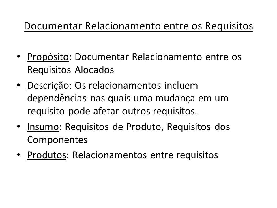 Documentar Relacionamento entre os Requisitos Propósito: Documentar Relacionamento entre os Requisitos Alocados Descrição: Os relacionamentos incluem