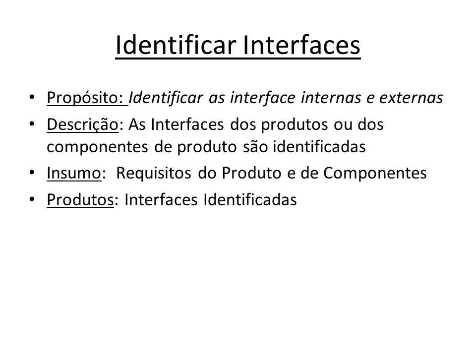 Identificar Interfaces Propósito: Identificar as interface internas e externas Descrição: As Interfaces dos produtos ou dos componentes de produto são