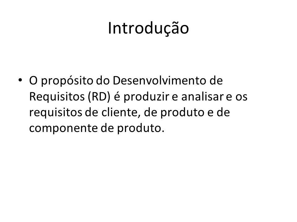 Introdução O propósito do Desenvolvimento de Requisitos (RD) é produzir e analisar e os requisitos de cliente, de produto e de componente de produto.