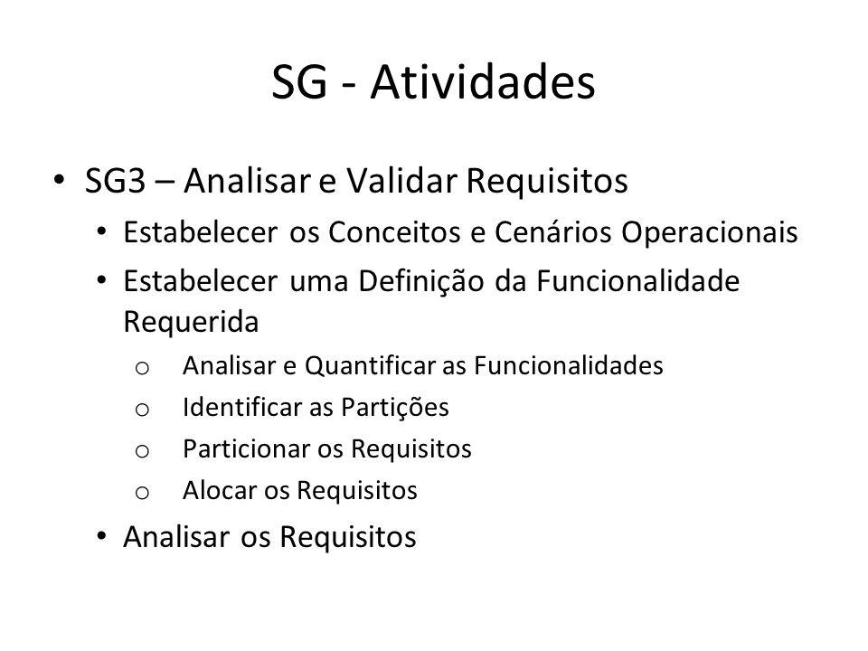 SG - Atividades SG3 – Analisar e Validar Requisitos Estabelecer os Conceitos e Cenários Operacionais Estabelecer uma Definição da Funcionalidade Reque
