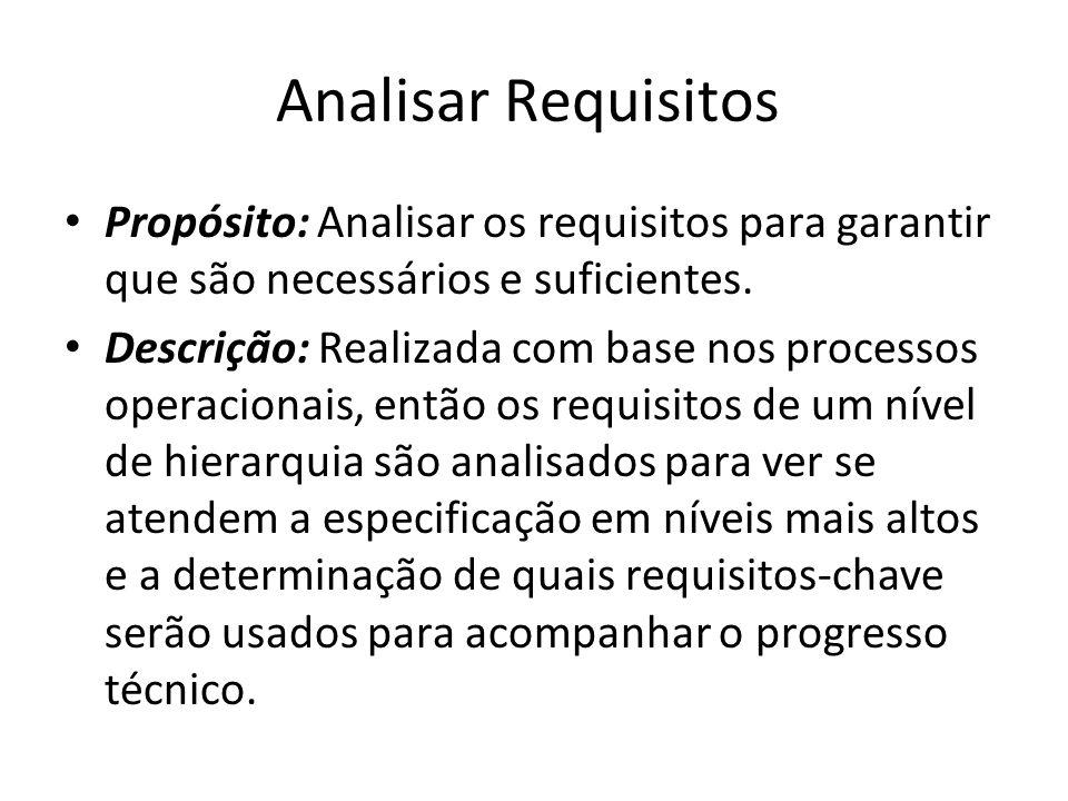 Analisar Requisitos Propósito: Analisar os requisitos para garantir que são necessários e suficientes. Descrição: Realizada com base nos processos ope
