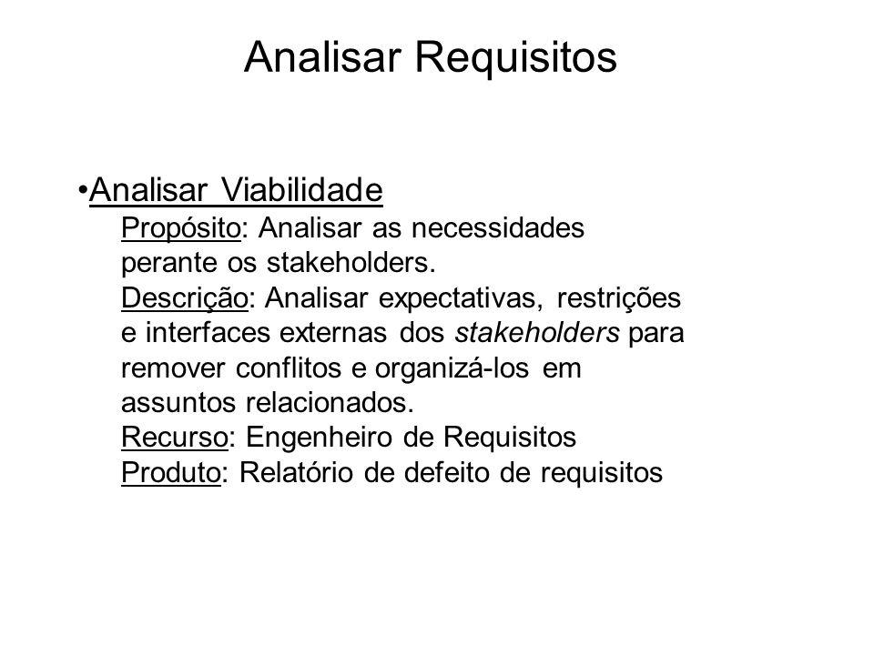 Analisar Requisitos Analisar Viabilidade Propósito: Analisar as necessidades perante os stakeholders. Descrição: Analisar expectativas, restrições e i