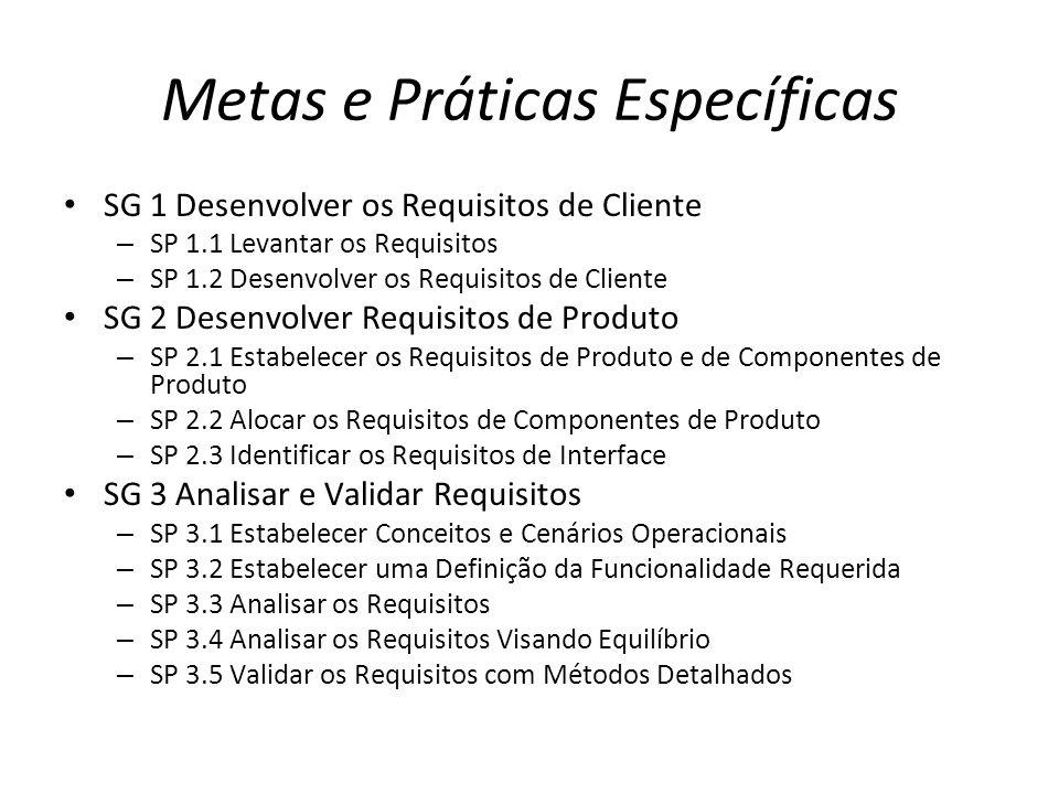 Apresentação das SG's Meta espcífica 1 – Desenvolver os Requisitos de Cliente As necessidades, expectativas, restrições e interfaces dos stackeholders são coletadas e traduzidas em requisitos do cliente.