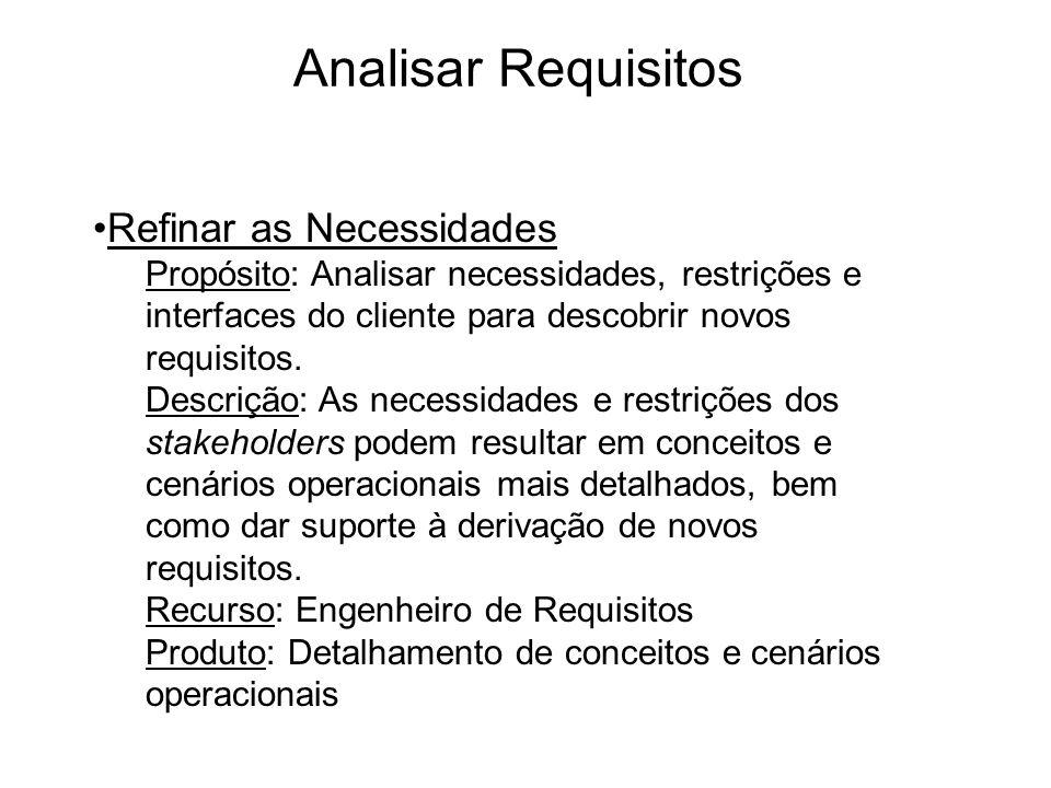 Analisar Requisitos Refinar as Necessidades Propósito: Analisar necessidades, restrições e interfaces do cliente para descobrir novos requisitos. Desc