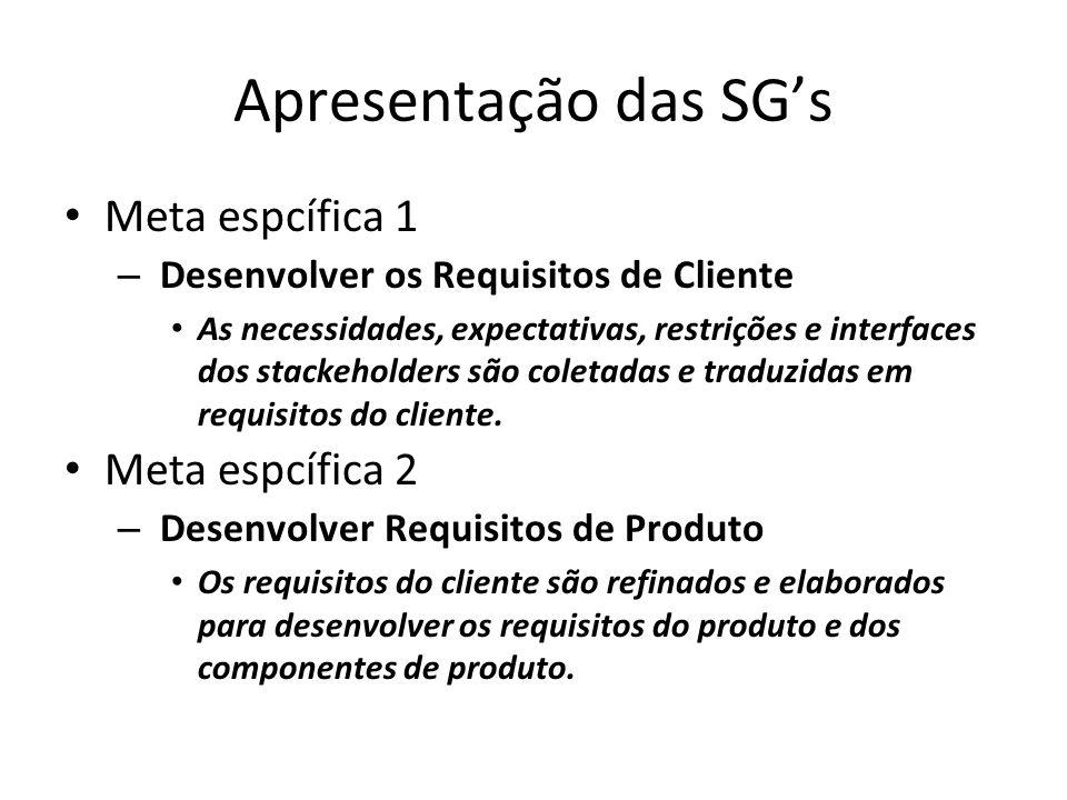 Apresentação das SG's Meta espcífica 3 – Analisar e Validar Requisitos Os requisitos são analisados e validados, e uma definição das funcionalidades requeridas é realizada.