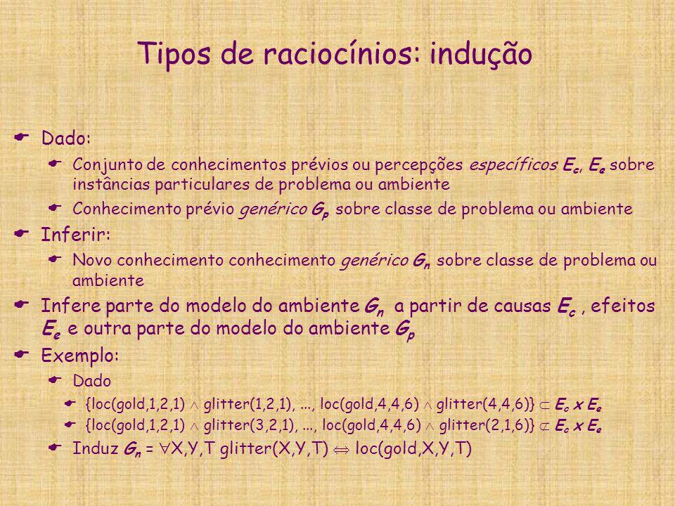 Tipos de raciocínios: indução  Dado:  Conjunto de conhecimentos prévios ou percepções específicos E c, E e sobre instâncias particulares de problema