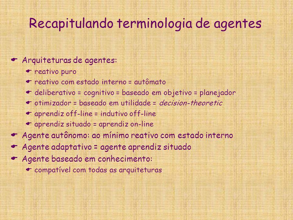 Recapitulando terminologia de agentes  Arquiteturas de agentes:  reativo puro  reativo com estado interno = autômato  deliberativo = cognitivo = b