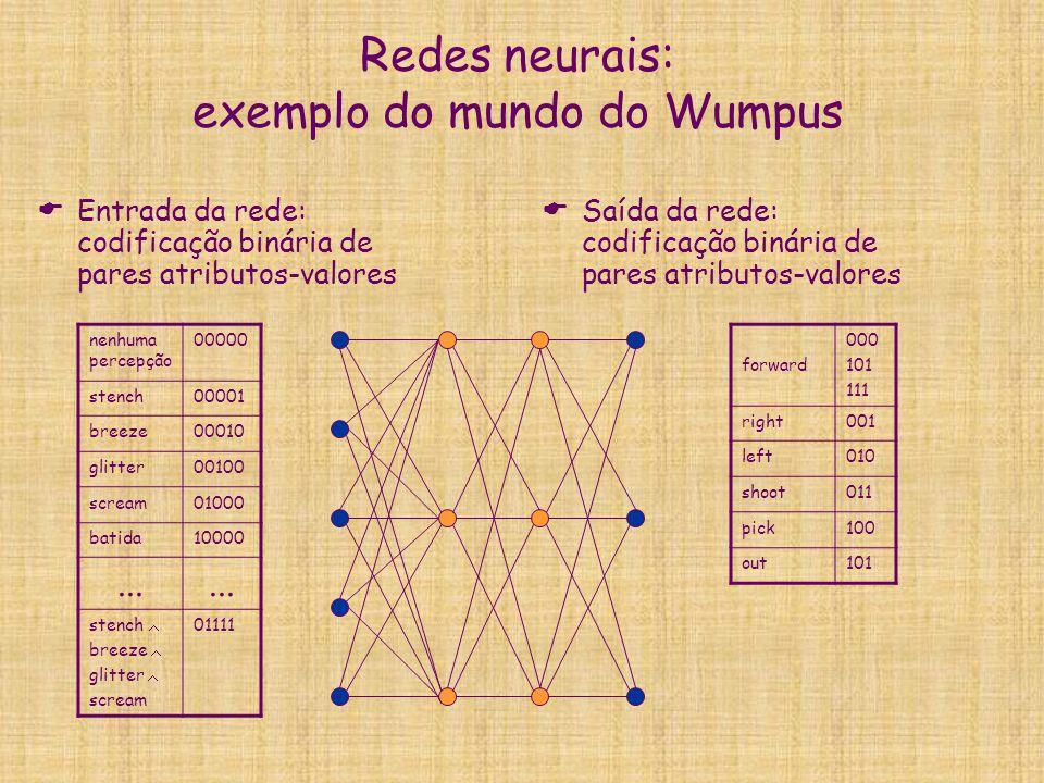 Redes neurais: exemplo do mundo do Wumpus  Entrada da rede: codificação binária de pares atributos-valores  Saída da rede: codificação binária de pa
