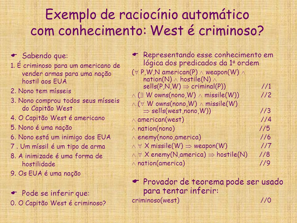 Exemplo de raciocínio automático com conhecimento: West é criminoso?  Sabendo que: 1. É criminoso para um americano de vender armas para uma nação ho