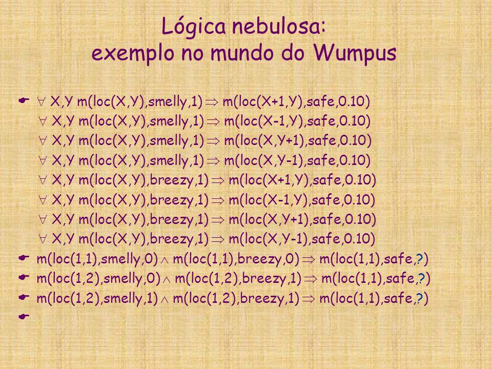 Lógica nebulosa: exemplo no mundo do Wumpus   X,Y m(loc(X,Y),smelly,1)  m(loc(X+1,Y),safe,0.25)  X,Y m(loc(X,Y),smelly,1)  m(loc(X-1,Y),safe,0.25)  X,Y m(loc(X,Y),smelly,1)  m(loc(X,Y+1),safe,0.25)  X,Y m(loc(X,Y),smelly,1)  m(loc(X,Y-1),safe,0.25)  X,Y m(loc(X,Y),breezy,1)  m(loc(X+1,Y),safe,0.25)  X,Y m(loc(X,Y),breezy,1)  m(loc(X-1,Y),safe,0.25)  X,Y m(loc(X,Y),breezy,1)  m(loc(X,Y+1),safe,0.25)  X,Y m(loc(X,Y),breezy,1)  m(loc(X,Y-1),safe,0.25)  m(loc(1,1),smelly,0)  m(loc(1,1),breezy,0)  m(loc(1,1),safe,0.56) m(loc(1,2),smelly,0)  m(loc(1,2),breezy,1)  m(loc(1,1),safe,0.19) m(loc(1,2),smelly,1)  m(loc(1,2),breezy,1)  m(loc(1,1),safe,0.06)