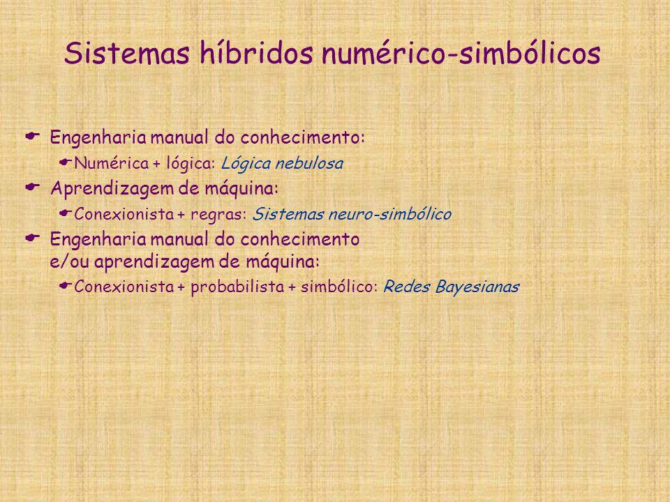 Sistemas híbridos numérico-simbólicos  Engenharia manual do conhecimento:  Numérica + lógica: Lógica nebulosa  Aprendizagem de máquina:  Conexioni