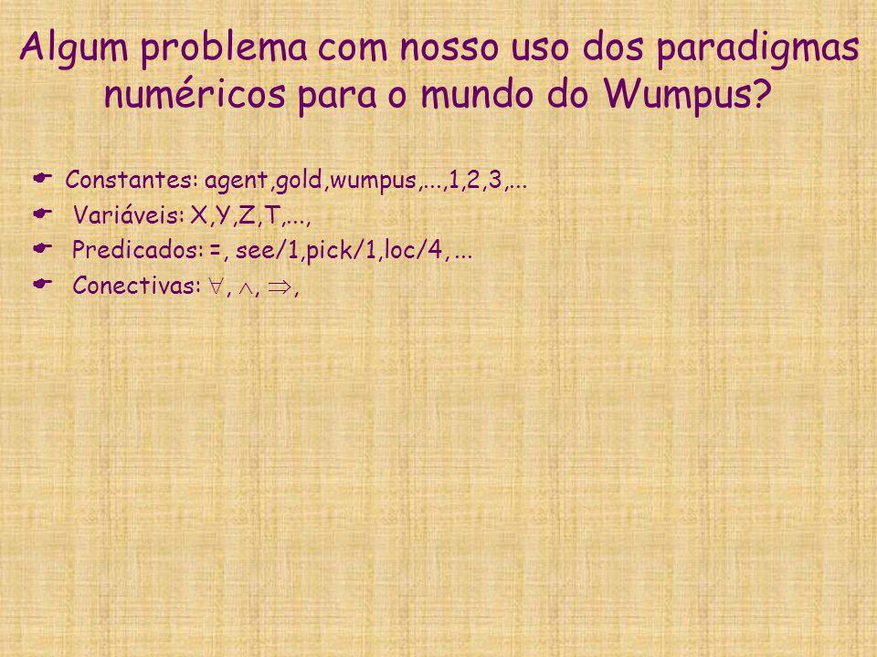 Algum problema com nosso uso dos paradigmas numéricos para o mundo do Wumpus?  Constantes: agent,gold,wumpus,...,1,2,3,...  Variáveis: X,Y,Z,T,...,
