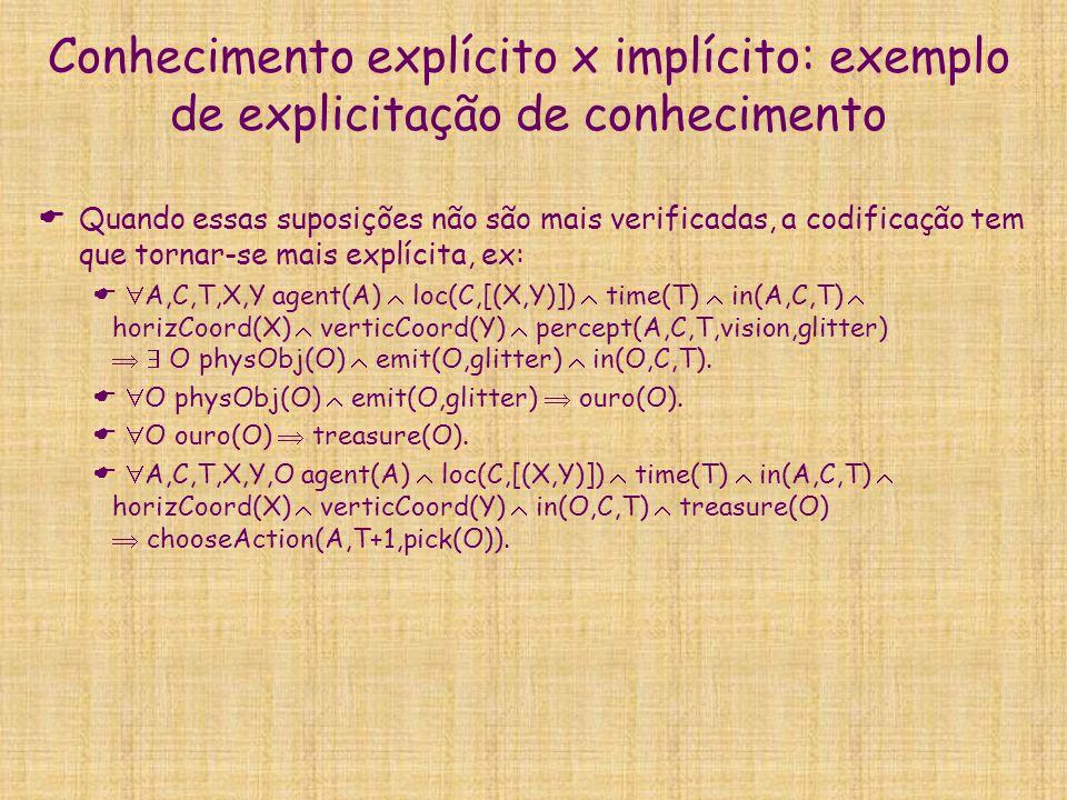 Conhecimento explícito x implícito: exemplo de explicitação de conhecimento  Quando essas suposições não são mais verificadas, a codificação tem que