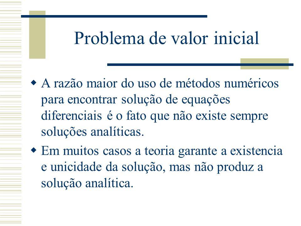 Método numérico  PVI: Estudo do caso:  Vamos considerar x 1,..., x n igualmente espaçados (x k+1 -x k =h) (condição não necessária mas útil) e vamos calcular y i =y(x i ) para cada ponto usando as informações dos pontos anteriores.