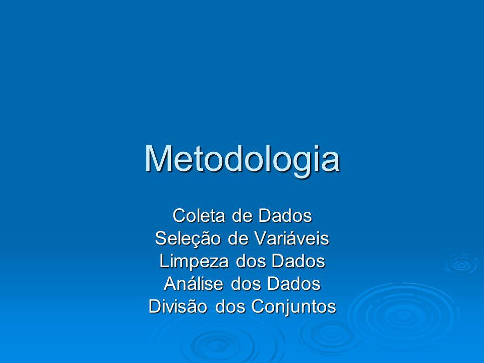 Metodologia Coleta de Dados Seleção de Variáveis Limpeza dos Dados Análise dos Dados Divisão dos Conjuntos