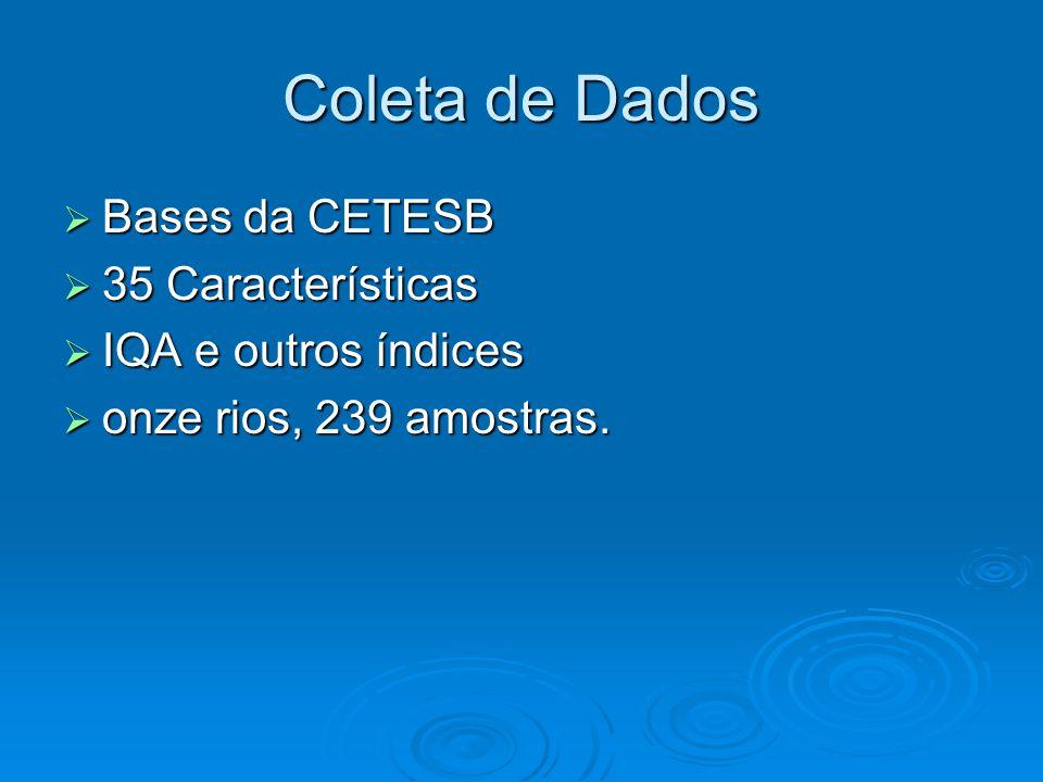 Coleta de Dados  Bases da CETESB  35 Características  IQA e outros índices  onze rios, 239 amostras.