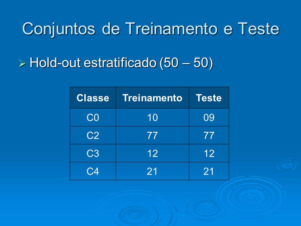 Conjuntos de Treinamento e Teste  Hold-out estratificado (50 – 50) ClasseTreinamentoTeste C01009 C277 C312 C421